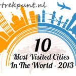 rvp meest bezochte steden