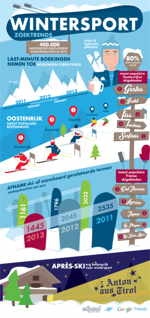 EXPAND_INFOGRAPHIC_WINTERSPORT-580x1228