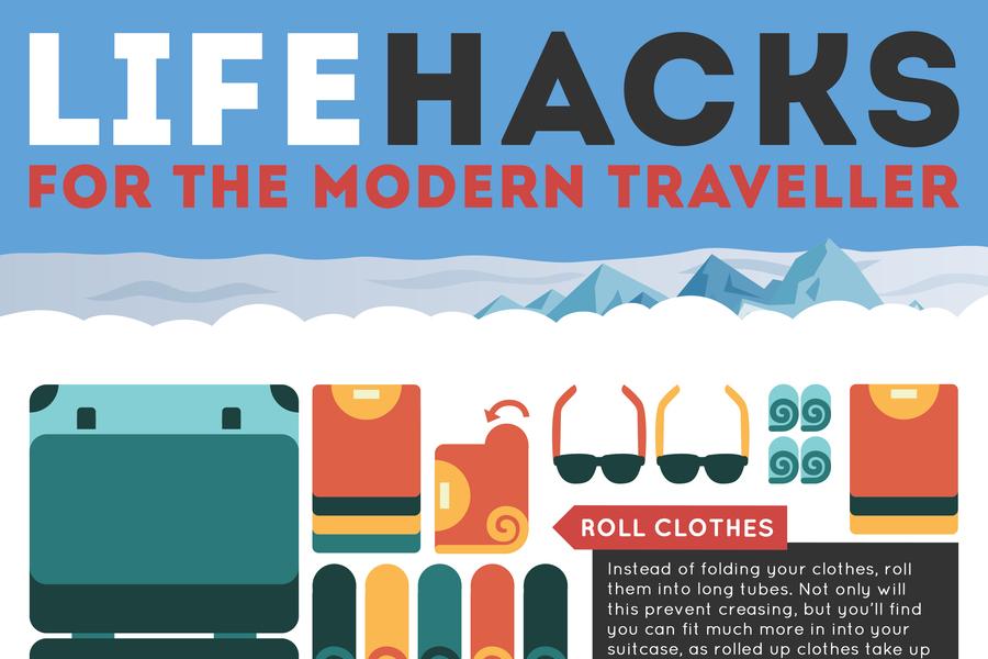 life hacks voor reizen